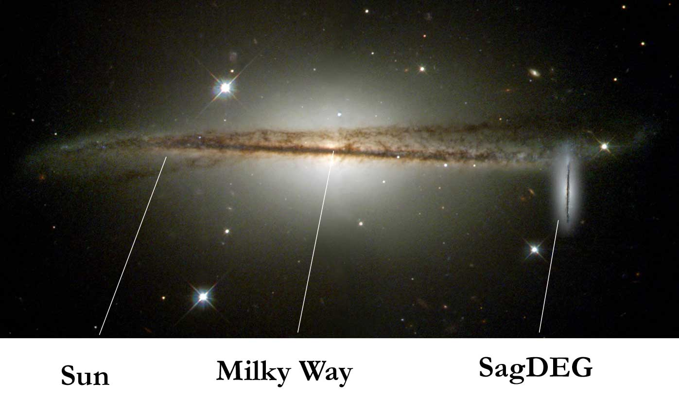 sagittarius dwarf galaxy nasa - photo #24