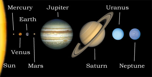 history about the nine planets - photo #2
